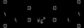 Магния оротат, соль оротовой кислоты